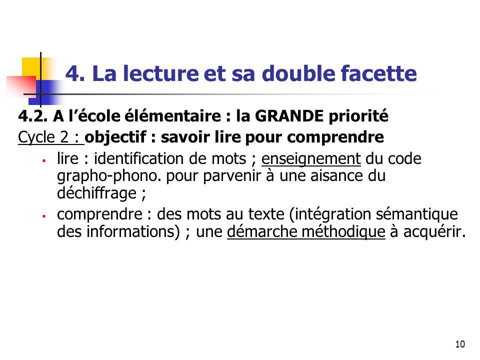 10 4. La lecture et sa double facette 4.2.