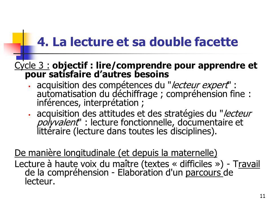 11 4. La lecture et sa double facette Cycle 3 : objectif : lire/comprendre pour apprendre et pour satisfaire dautres besoins acquisition des compétenc