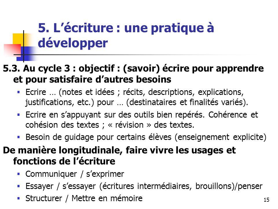 15 5. Lécriture : une pratique à développer 5.3.