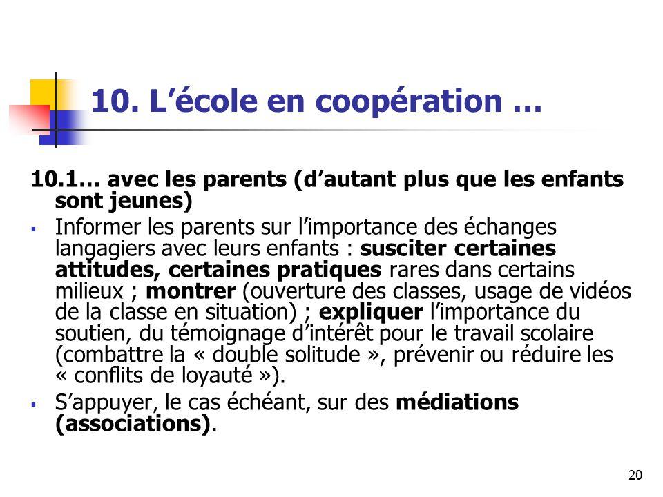 20 10. Lécole en coopération … 10.1… avec les parents (dautant plus que les enfants sont jeunes) Informer les parents sur limportance des échanges lan