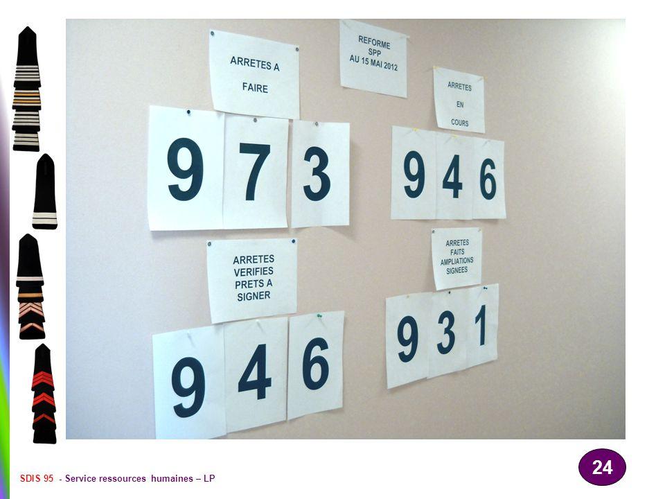 24 SDIS 95 - Service ressources humaines – LP