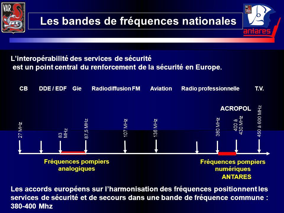 Fréquences pompiers analogiques ACROPOL 27 MHz 83 MHz 87,5 MHz 107 MHz 136 MHz 400 à 430 MHz 450 à 600 MHz CBGieRadiodiffusion FMAviationRadio profess
