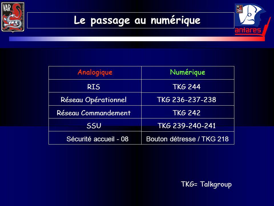 Le passage au numérique Le passage au numérique Analogique RIS Réseau Commandement Numérique TKG 242 TKG 244 Réseau OpérationnelTKG 236-237-238 TKG= T