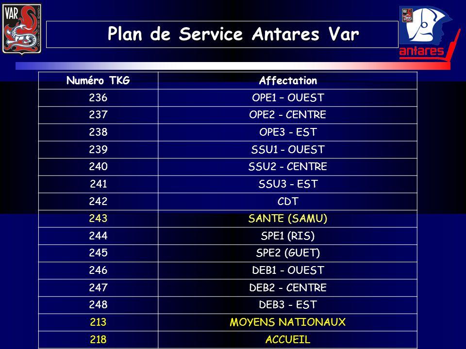 Plan de Service Antares Var Plan de Service Antares Var Numéro TKGAffectation 236OPE1 – OUEST 237OPE2 - CENTRE 238OPE3 - EST 239SSU1 - OUEST 240SSU2 -