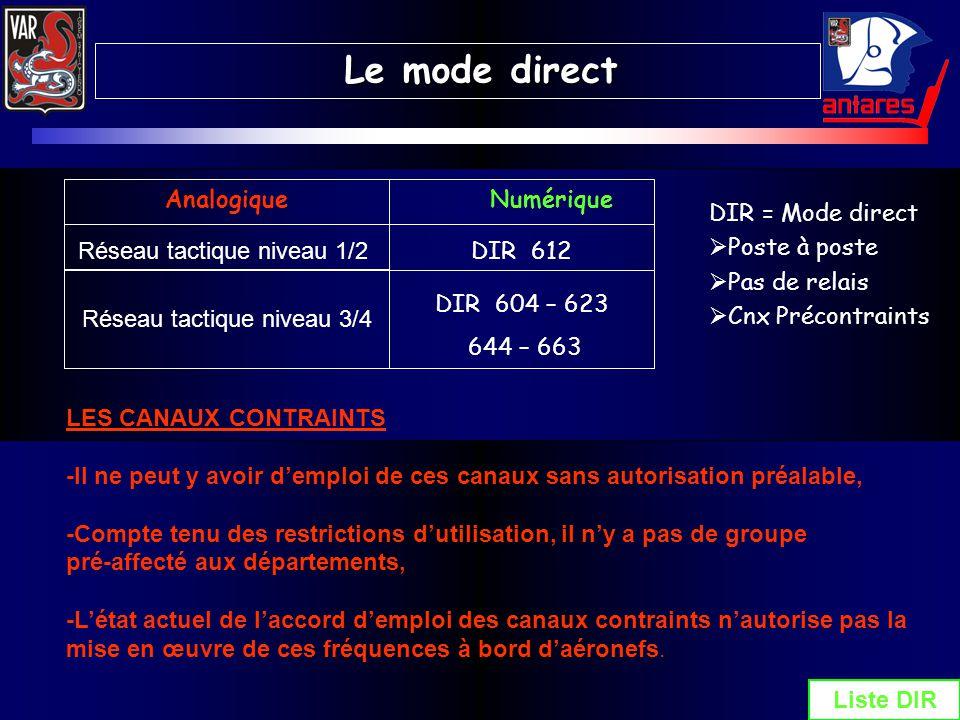Le mode direct Le mode direct Analogique Réseau tactique niveau 1/2 Numérique DIR 612 Réseau tactique niveau 3/4 DIR = Mode direct Poste à poste Pas d