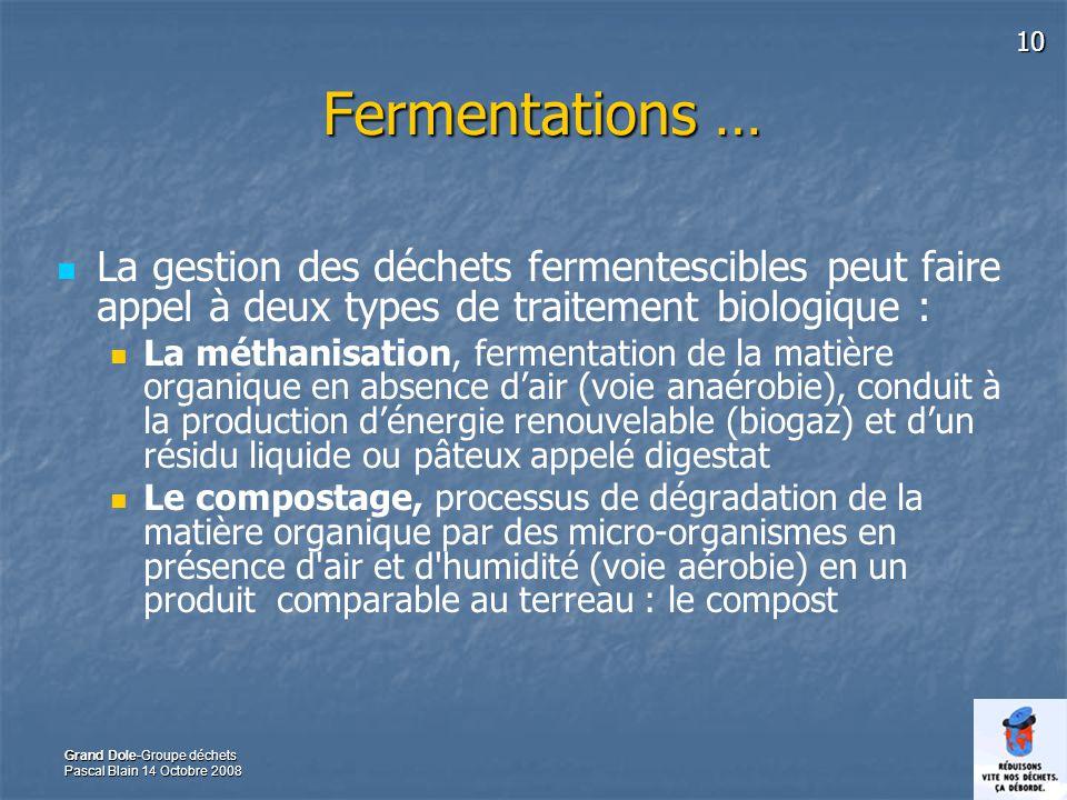 10 Grand Dole-Groupe déchets Pascal Blain 14 Octobre 2008 Fermentations … La gestion des déchets fermentescibles peut faire appel à deux types de traitement biologique : La méthanisation, fermentation de la matière organique en absence dair (voie anaérobie), conduit à la production dénergie renouvelable (biogaz) et dun résidu liquide ou pâteux appelé digestat Le compostage, processus de dégradation de la matière organique par des micro-organismes en présence d air et d humidité (voie aérobie) en un produit comparable au terreau : le compost