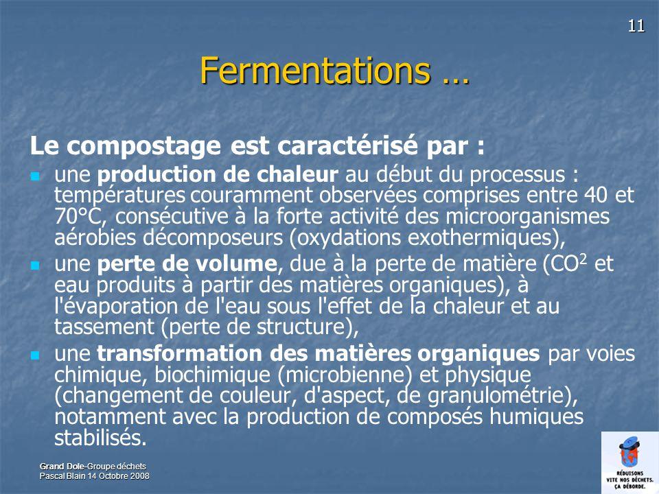 11 Grand Dole-Groupe déchets Pascal Blain 14 Octobre 2008 Fermentations … Le compostage est caractérisé par : une production de chaleur au début du processus : températures couramment observées comprises entre 40 et 70°C, consécutive à la forte activité des microorganismes aérobies décomposeurs (oxydations exothermiques), une perte de volume, due à la perte de matière (CO 2 et eau produits à partir des matières organiques), à l évaporation de l eau sous l effet de la chaleur et au tassement (perte de structure), une transformation des matières organiques par voies chimique, biochimique (microbienne) et physique (changement de couleur, d aspect, de granulométrie), notamment avec la production de composés humiques stabilisés.