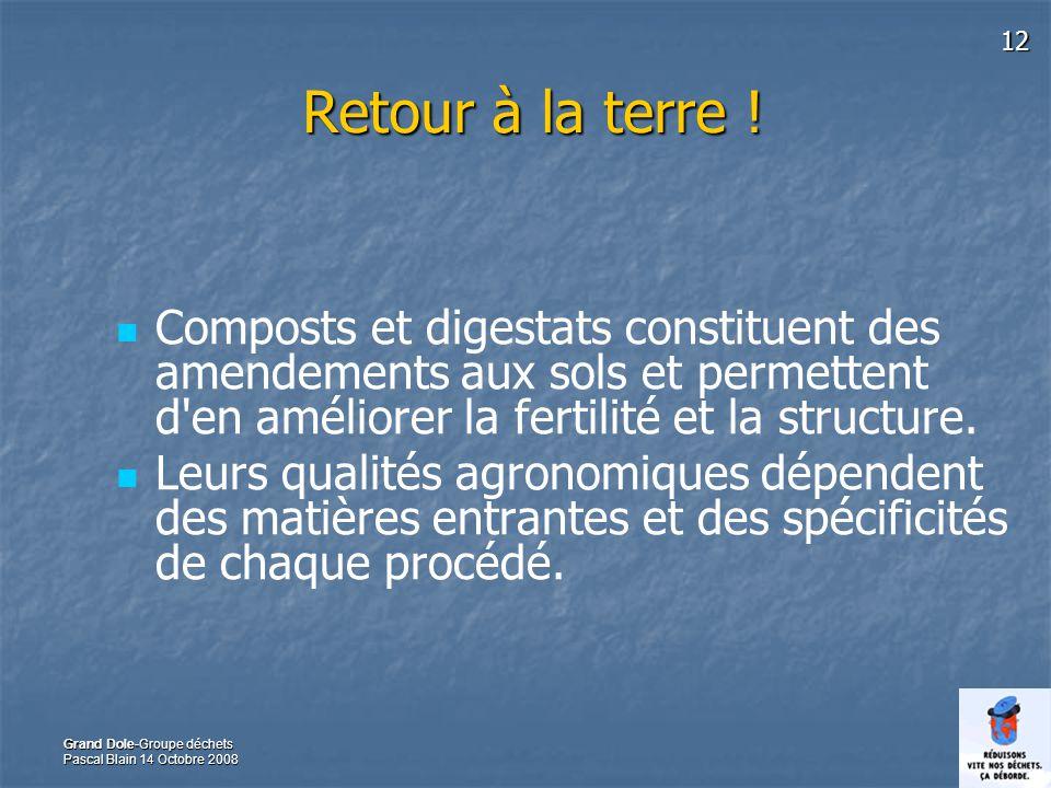 12 Grand Dole-Groupe déchets Pascal Blain 14 Octobre 2008 Retour à la terre ! Composts et digestats constituent des amendements aux sols et permettent