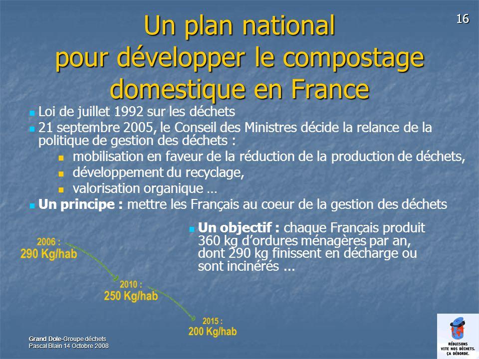 16 Grand Dole-Groupe déchets Pascal Blain 14 Octobre 2008 Un plan national pour développer le compostage domestique en France Loi de juillet 1992 sur