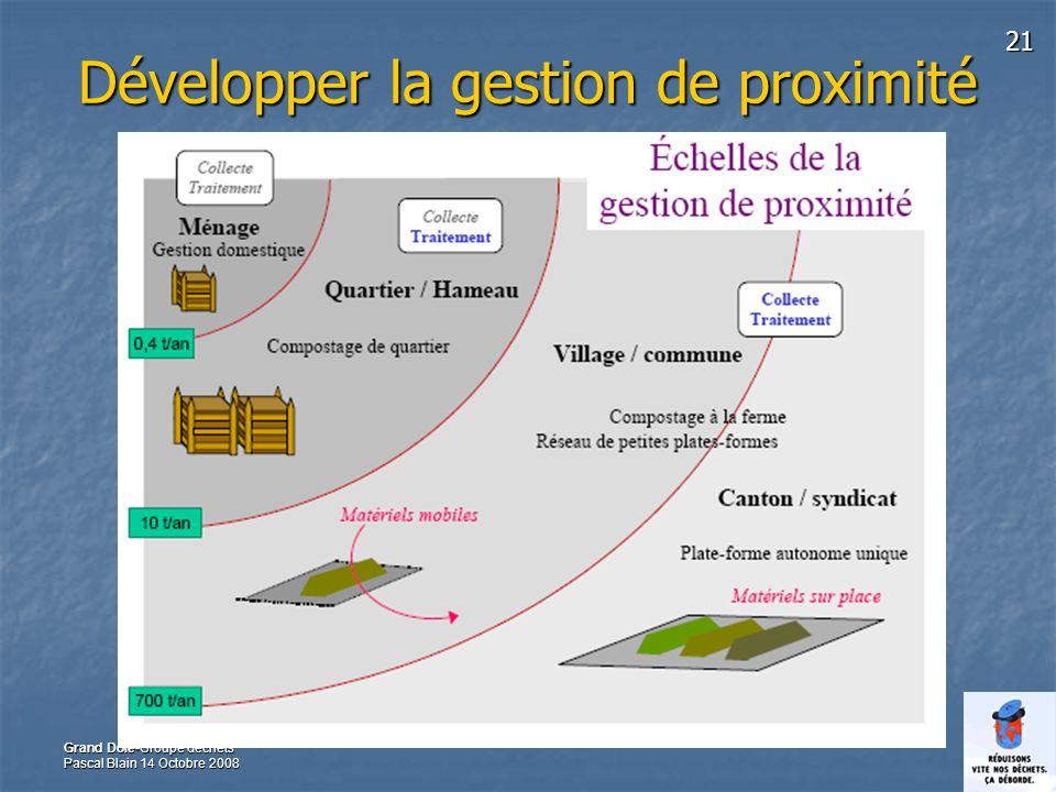 21 Grand Dole-Groupe déchets Pascal Blain 14 Octobre 2008 Développer la gestion de proximité