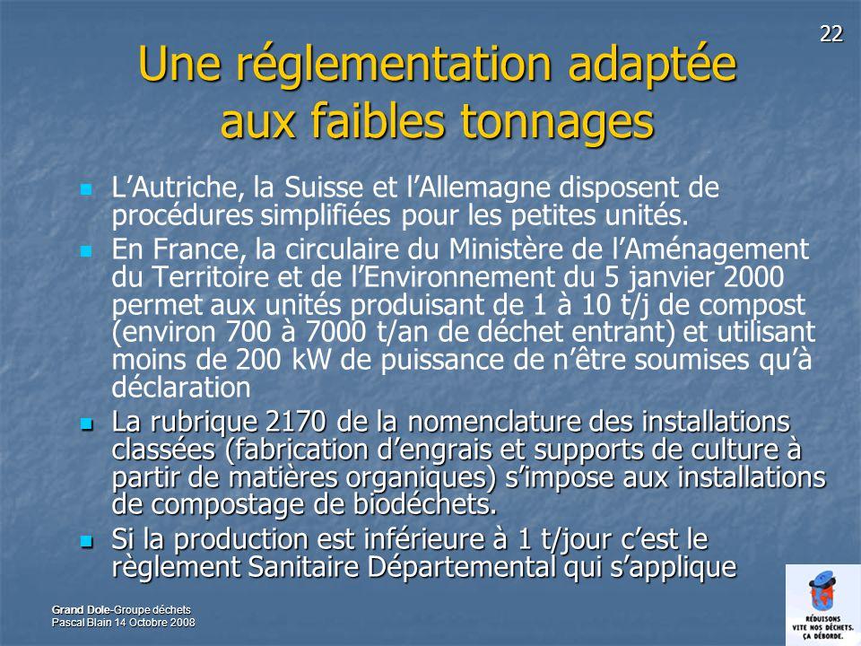 22 Grand Dole-Groupe déchets Pascal Blain 14 Octobre 2008 Une réglementation adaptée aux faibles tonnages LAutriche, la Suisse et lAllemagne disposent de procédures simplifiées pour les petites unités.