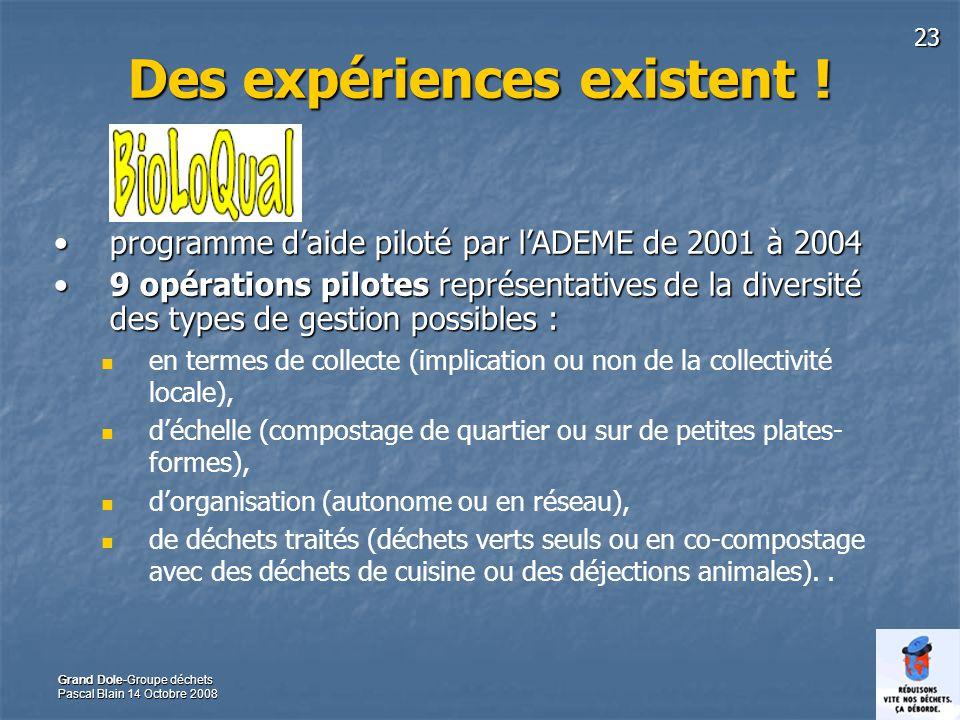 23 Grand Dole-Groupe déchets Pascal Blain 14 Octobre 2008 Des expériences existent ! programme daide piloté par lADEME de 2001 à 2004programme daide p