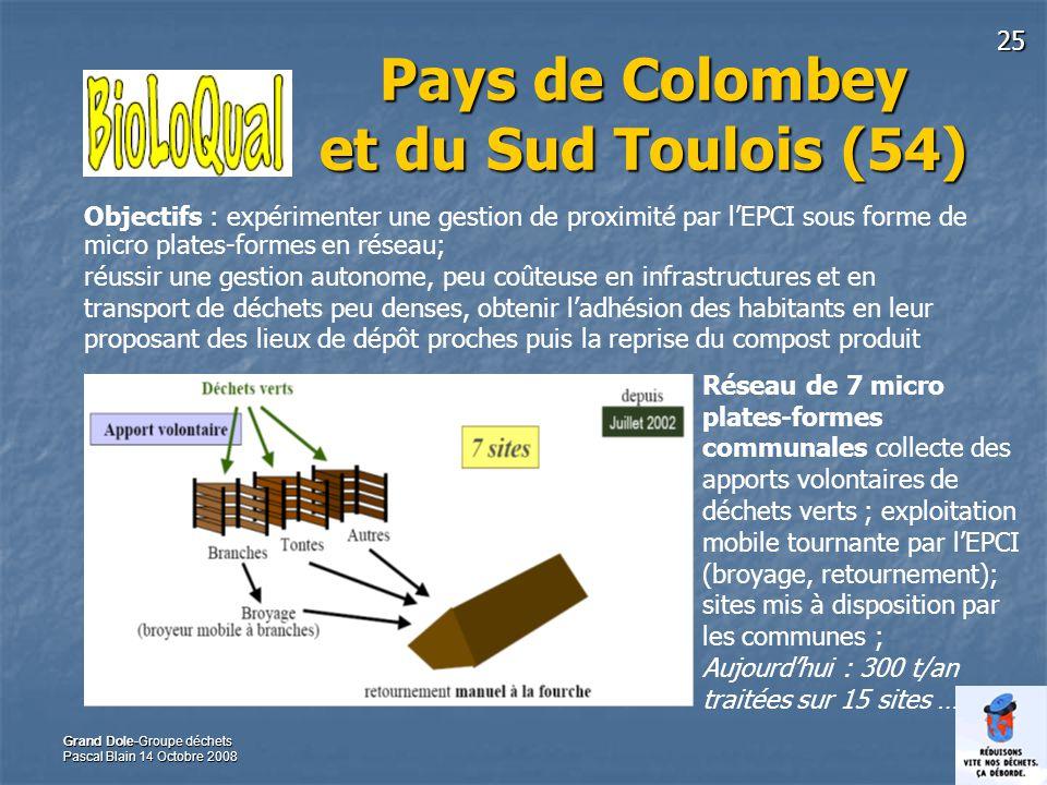 25 Grand Dole-Groupe déchets Pascal Blain 14 Octobre 2008 Pays de Colombey et du Sud Toulois (54) Objectifs : expérimenter une gestion de proximité pa