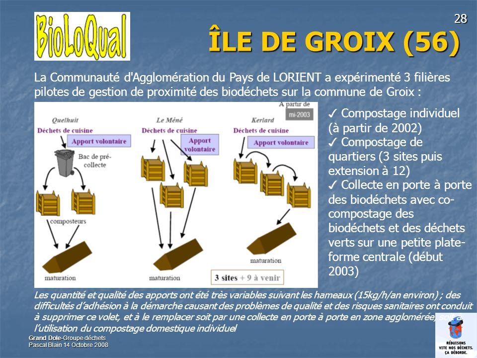 28 Grand Dole-Groupe déchets Pascal Blain 14 Octobre 2008 ÎLE DE GROIX (56) Compostage individuel (à partir de 2002) Compostage de quartiers (3 sites