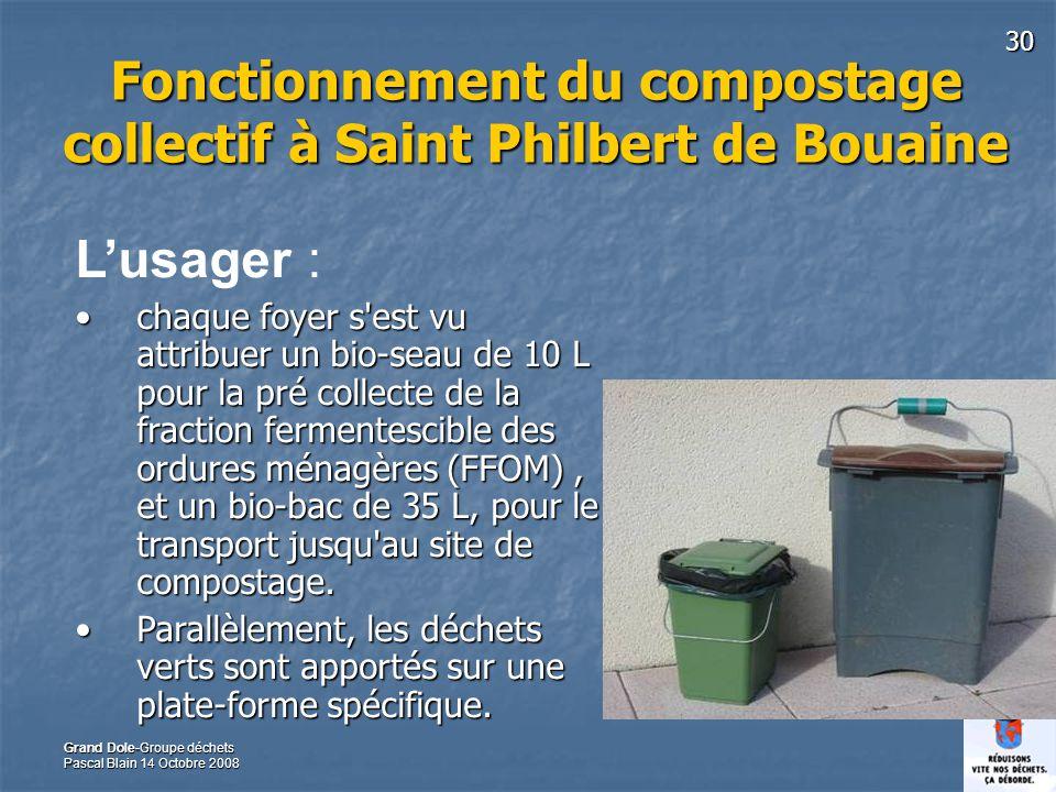 30 Grand Dole-Groupe déchets Pascal Blain 14 Octobre 2008 Fonctionnement du compostage collectif à Saint Philbert de Bouaine Lusager : chaque foyer s est vu attribuer un bio-seau de 10 L pour la pré collecte de la fraction fermentescible des ordures ménagères (FFOM), et un bio-bac de 35 L, pour le transport jusqu au site de compostage.chaque foyer s est vu attribuer un bio-seau de 10 L pour la pré collecte de la fraction fermentescible des ordures ménagères (FFOM), et un bio-bac de 35 L, pour le transport jusqu au site de compostage.