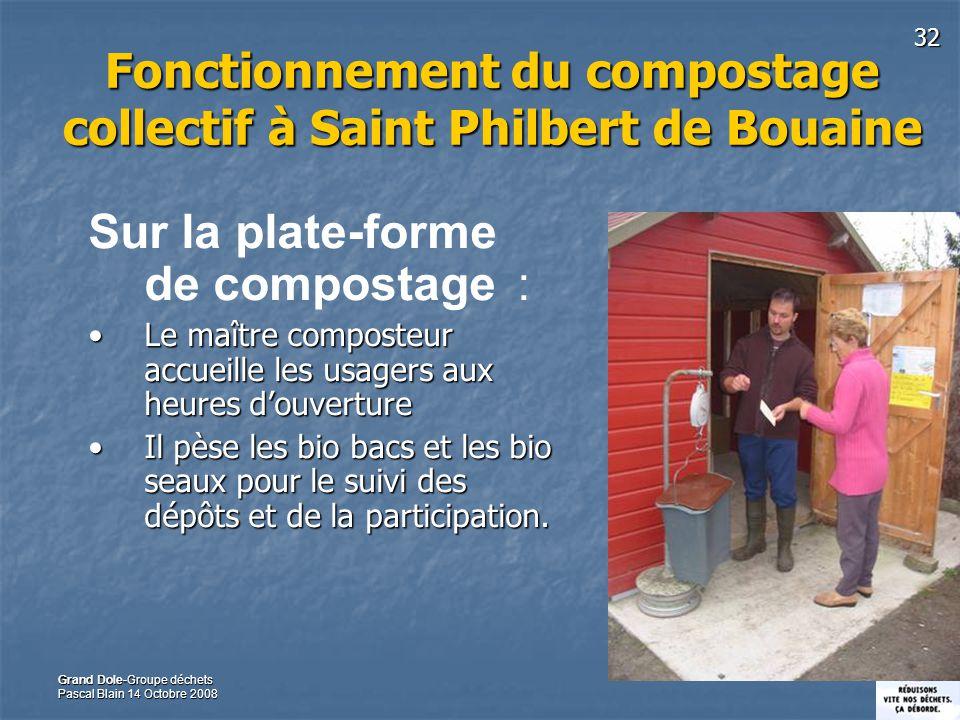 32 Grand Dole-Groupe déchets Pascal Blain 14 Octobre 2008 Fonctionnement du compostage collectif à Saint Philbert de Bouaine Sur la plate-forme de com