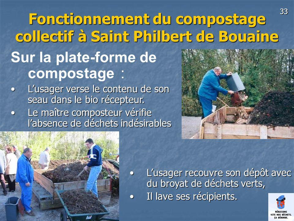 33 Grand Dole-Groupe déchets Pascal Blain 14 Octobre 2008 Fonctionnement du compostage collectif à Saint Philbert de Bouaine Sur la plate-forme de compostage : Lusager verse le contenu de son seau dans le bio récepteur.Lusager verse le contenu de son seau dans le bio récepteur.