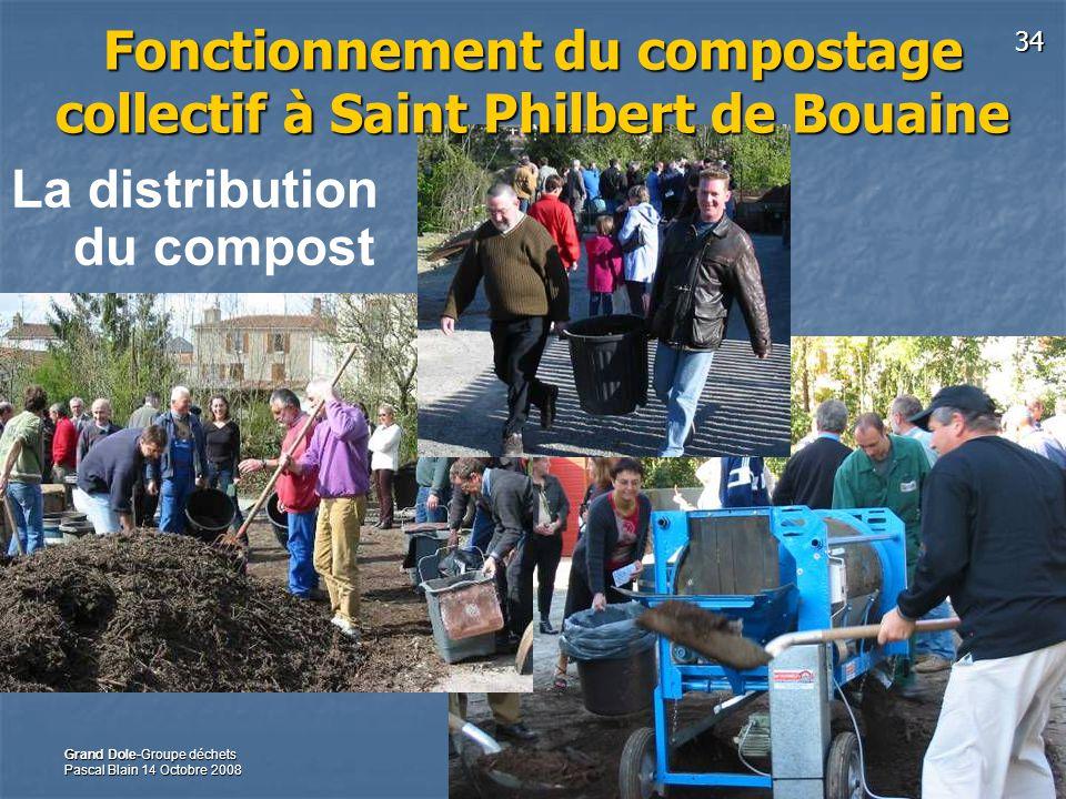 34 Grand Dole-Groupe déchets Pascal Blain 14 Octobre 2008 La distribution du compost : Fonctionnement du compostage collectif à Saint Philbert de Boua