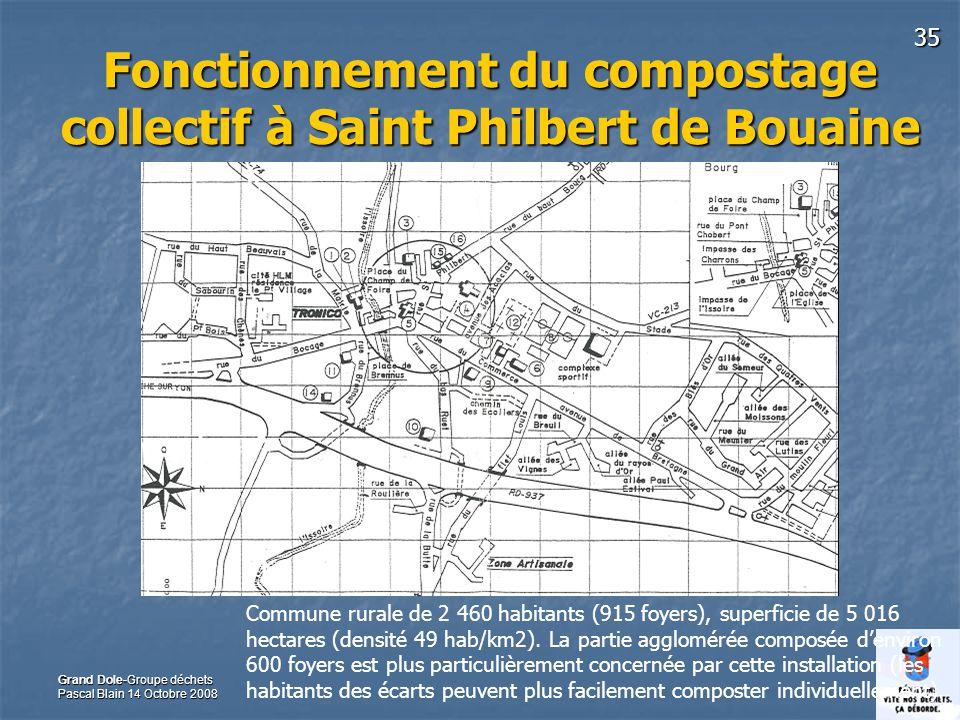 35 Grand Dole-Groupe déchets Pascal Blain 14 Octobre 2008 Fonctionnement du compostage collectif à Saint Philbert de Bouaine Commune rurale de 2 460 habitants (915 foyers), superficie de 5 016 hectares (densité 49 hab/km2).