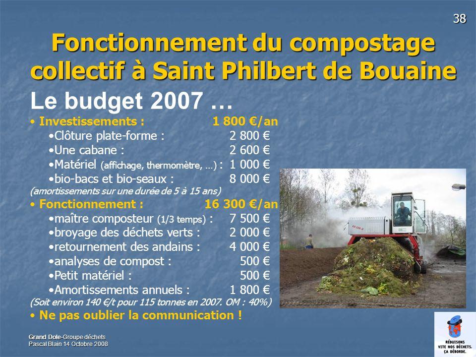 38 Grand Dole-Groupe déchets Pascal Blain 14 Octobre 2008 Fonctionnement du compostage collectif à Saint Philbert de Bouaine Le budget 2007 … Investissements :1 800 /an Clôture plate-forme : 2 800 Une cabane :2 600 Matériel (affichage, thermomètre, …) :1 000 bio-bacs et bio-seaux : 8 000 (amortissements sur une durée de 5 à 15 ans) Fonctionnement :16 300 /an maître composteur (1/3 temps) : 7 500 broyage des déchets verts :2 000 retournement des andains :4 000 analyses de compost :500 Petit matériel :500 Amortissements annuels :1 800 (Soit environ 140 /t pour 115 tonnes en 2007.