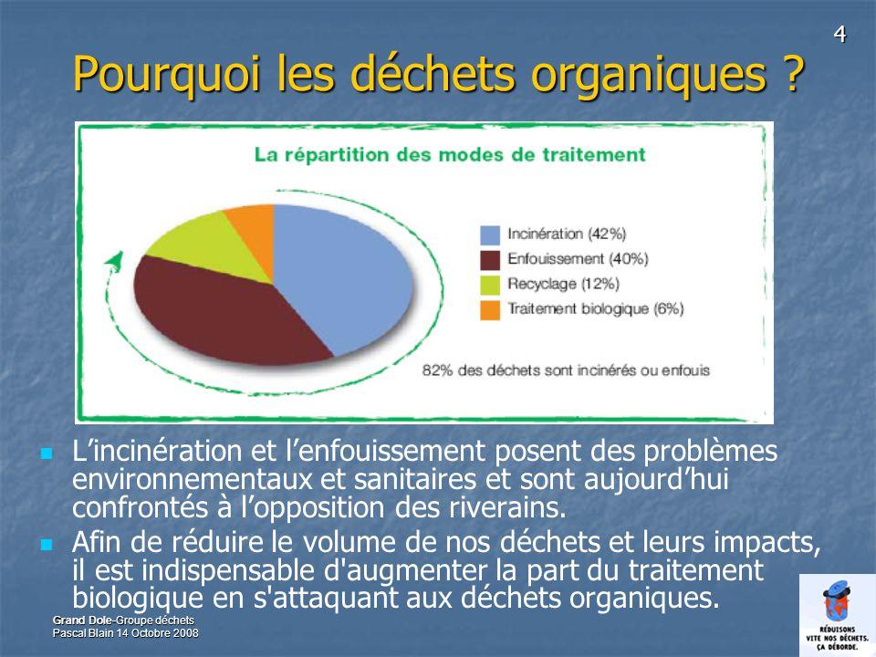 4 Grand Dole-Groupe déchets Pascal Blain 14 Octobre 2008 Pourquoi les déchets organiques .