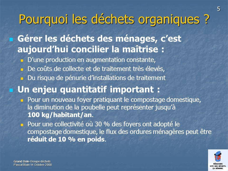 5 Grand Dole-Groupe déchets Pascal Blain 14 Octobre 2008 Pourquoi les déchets organiques ? Gérer les déchets des ménages, cest aujourdhui concilier la