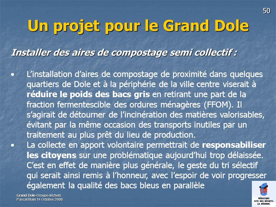 50 Grand Dole-Groupe déchets Pascal Blain 14 Octobre 2008 Un projet pour le Grand Dole Installer des aires de compostage semi collectif : Linstallatio