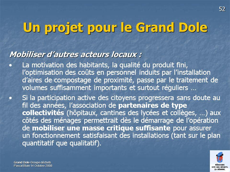 52 Grand Dole-Groupe déchets Pascal Blain 14 Octobre 2008 Un projet pour le Grand Dole Mobiliser dautres acteurs locaux : La motivation des habitants,
