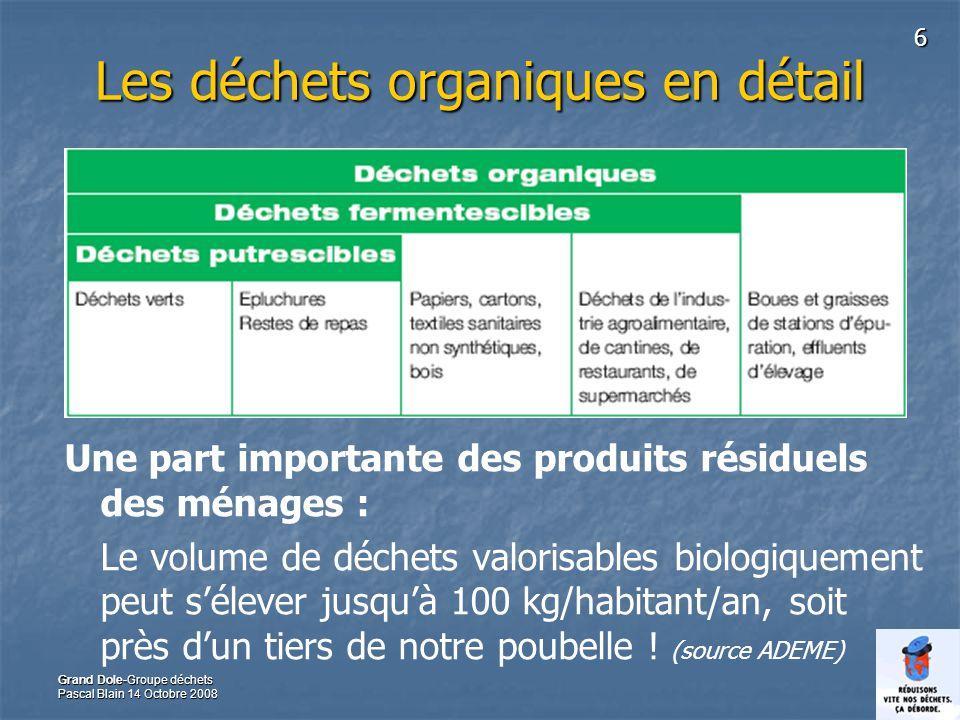 6 Grand Dole-Groupe déchets Pascal Blain 14 Octobre 2008 Les déchets organiques en détail Une part importante des produits résiduels des ménages : Le