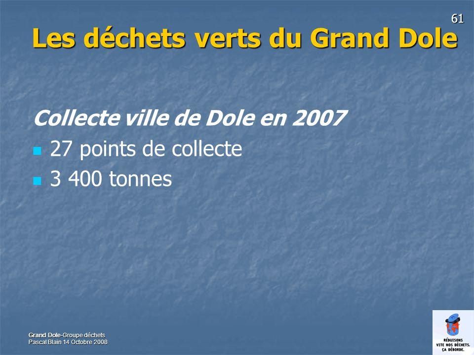 61 Grand Dole-Groupe déchets Pascal Blain 14 Octobre 2008 Les déchets verts du Grand Dole Collecte ville de Dole en 2007 27 points de collecte 3 400 tonnes