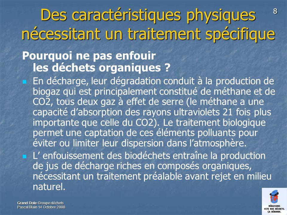 8 Grand Dole-Groupe déchets Pascal Blain 14 Octobre 2008 Des caractéristiques physiques nécessitant un traitement spécifique Pourquoi ne pas enfouir les déchets organiques .