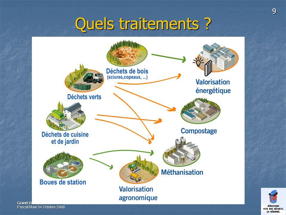 9 Grand Dole-Groupe déchets Pascal Blain 14 Octobre 2008 Quels traitements ?