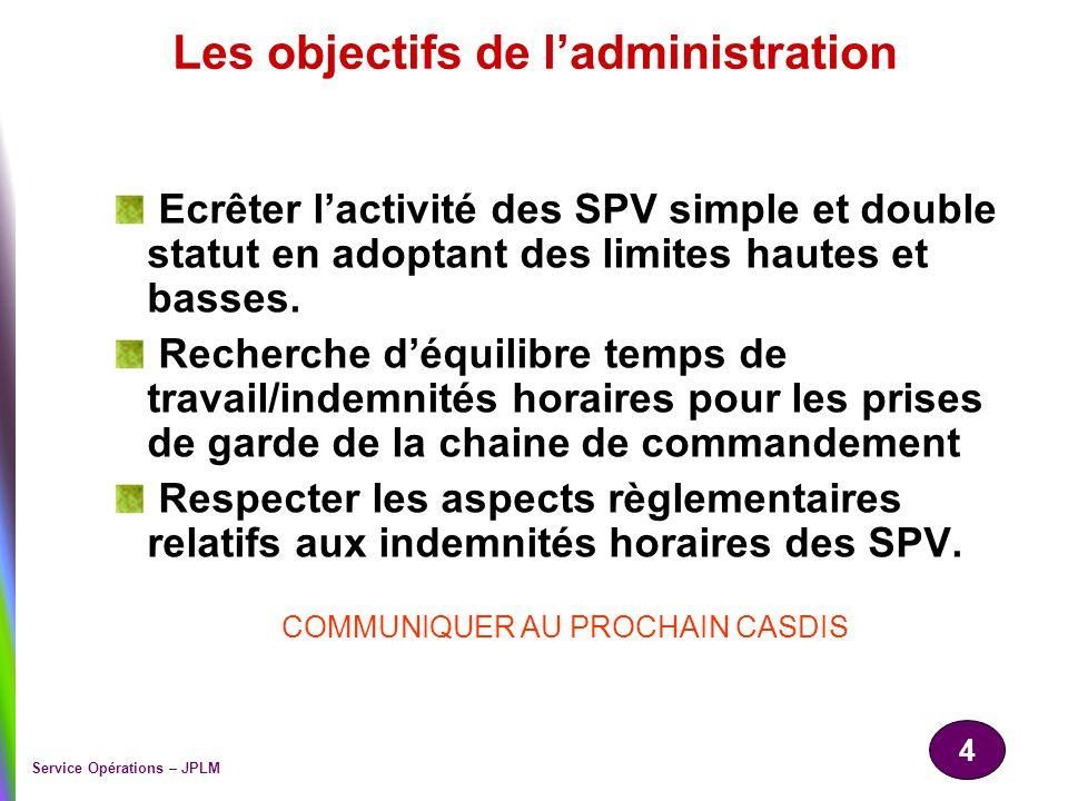4 Service Opérations – JPLM Les objectifs de ladministration Ecrêter lactivité des SPV simple et double statut en adoptant des limites hautes et basse