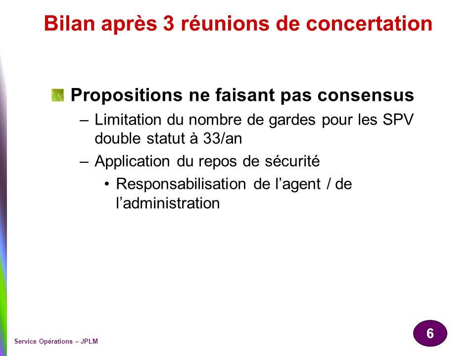 7 Service Opérations – JPLM Bilan après 3 réunions de concertation Propositions supplémentaires –Fixation dun seuil dactivité minimale 2 gardes/mois par SPV simple statut .
