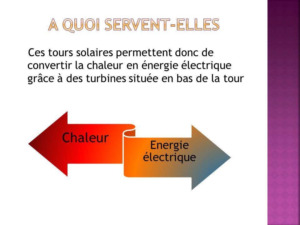 Ces tours solaires permettent donc de convertir la chaleur en énergie électrique grâce à des turbines située en bas de la tour Chaleur Energie électri