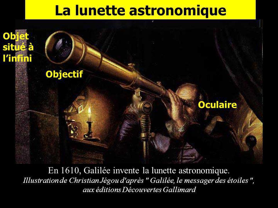 La lunette astronomique En 1610, Galilée invente la lunette astronomique. Illustration de Christian Jégou d'après