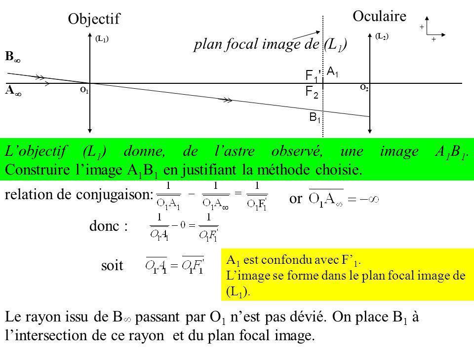 (L 1 ) O1O1 B A (L 2 ) O2O2 F1'F2F1'F2 Lobjectif (L 1 ) donne, de lastre observé, une image A 1 B 1. Construire limage A 1 B 1 en justifiant la méthod