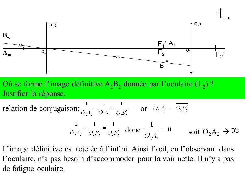 (L 1 ) O1O1 (L 2 ) O2O2 + + Où se forme limage définitive A 2 B 2 donnée par loculaire (L 2 ) ? Justifier la réponse. relation de conjugaison: Limage