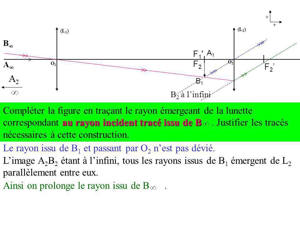 (L 1 ) O1O1 (L 2 ) O2O2 + + Le rayon issu de B 1 et passant par O 2 nest pas dévié. F1'F2F1'F2 A1A1 B1B1 B A au rayon incident tracé issu de B Complét