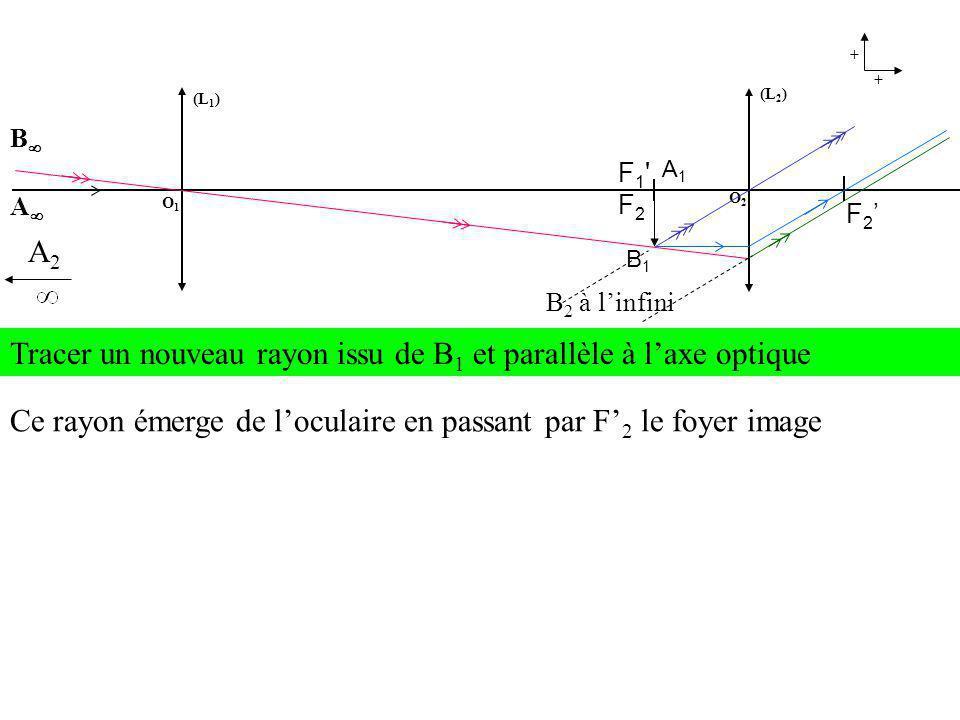 (L 1 ) O1O1 (L 2 ) O2O2 + + F1'F2F1'F2 A1A1 B1B1 B A Tracer un nouveau rayon issu de B 1 et parallèle à laxe optique B 2 à linfini A2A2 F 2 Ce rayon é