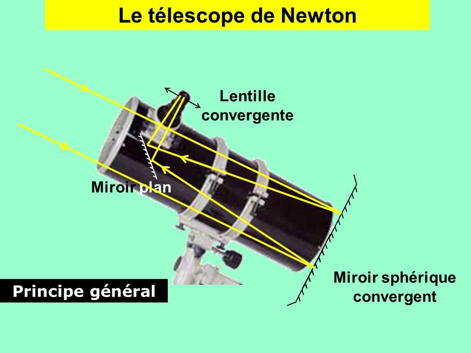 Le télescope de Newton Miroir sphérique convergent Miroir plan Lentille convergente Principe général