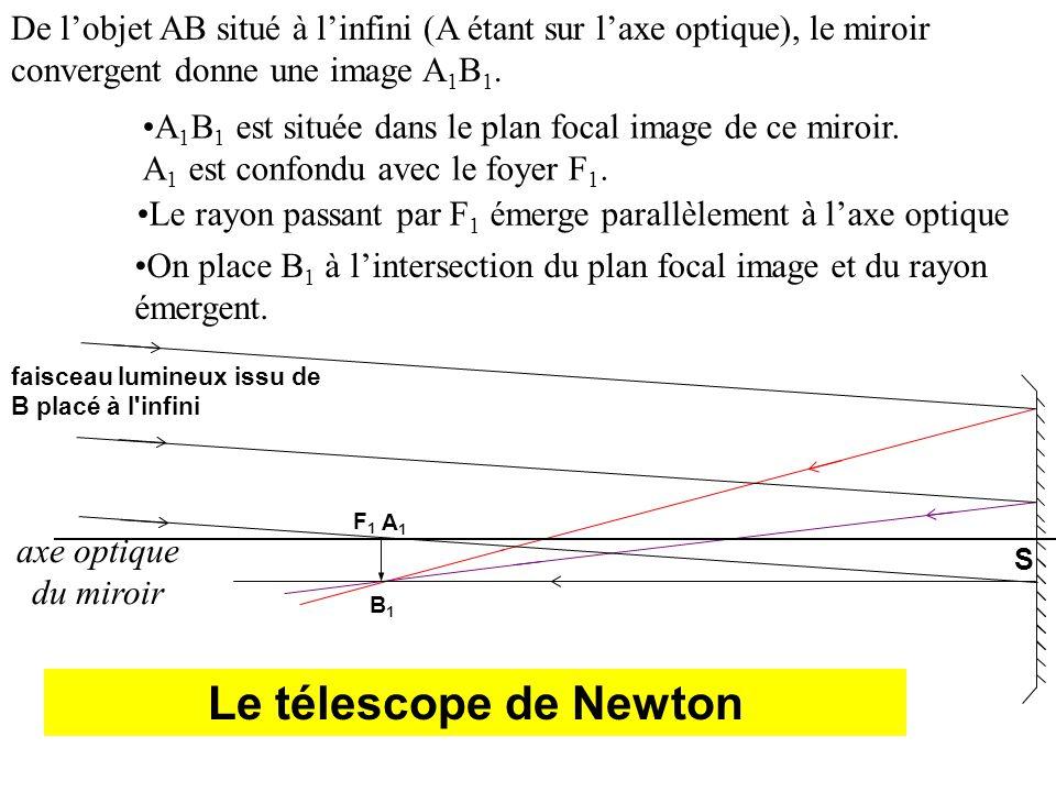 faisceau lumineux issu de B placé à l'infini S Le télescope de Newton De lobjet AB situé à linfini (A étant sur laxe optique), le miroir convergent do