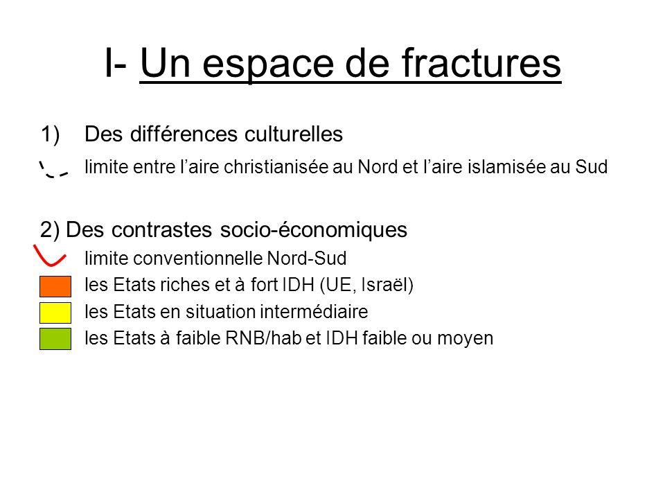 I- Un espace de fractures 1)Des différences culturelles limite entre laire christianisée au Nord et laire islamisée au Sud 2) Des contrastes socio-éco