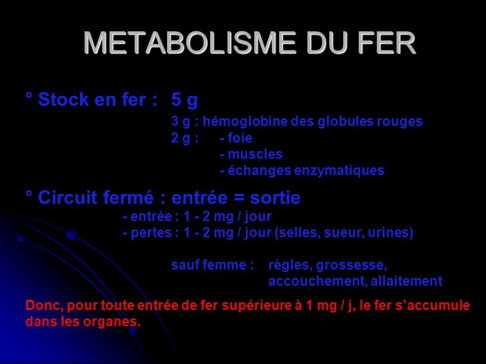 ° Stock en fer : 5 g 3 g : hémoglobine des globules rouges 2 g : - foie - muscles - échanges enzymatiques ° Circuit fermé : entrée = sortie - entrée :