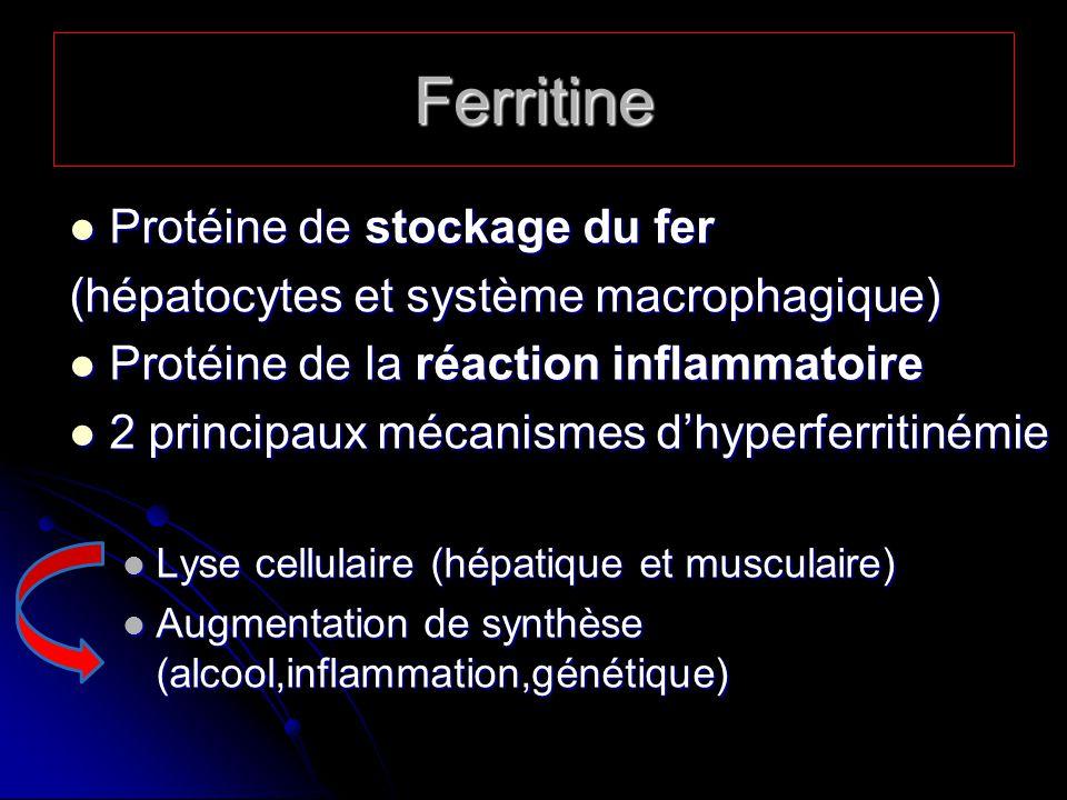Ferritine Protéine de stockage du fer Protéine de stockage du fer (hépatocytes et système macrophagique) Protéine de la réaction inflammatoire Protéine de la réaction inflammatoire 2 principaux mécanismes dhyperferritinémie 2 principaux mécanismes dhyperferritinémie Lyse cellulaire (hépatique et musculaire) Lyse cellulaire (hépatique et musculaire) Augmentation de synthèse (alcool,inflammation,génétique) Augmentation de synthèse (alcool,inflammation,génétique)