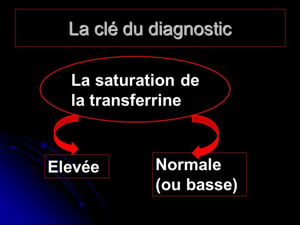 La clé du diagnostic La saturation de la transferrine Elevée Normale (ou basse)