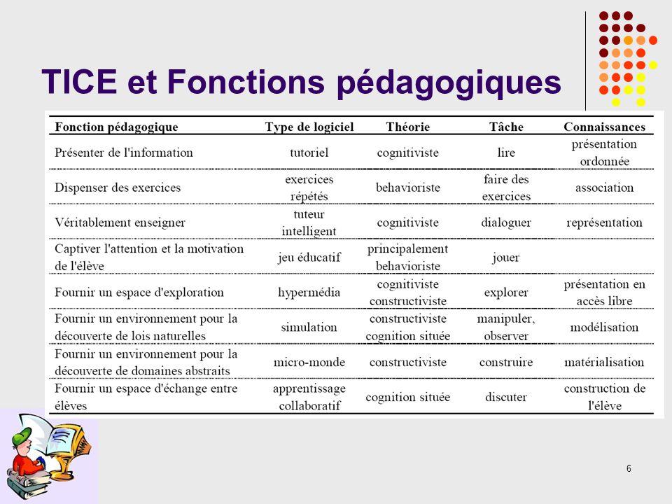 6 TICE et Fonctions pédagogiques