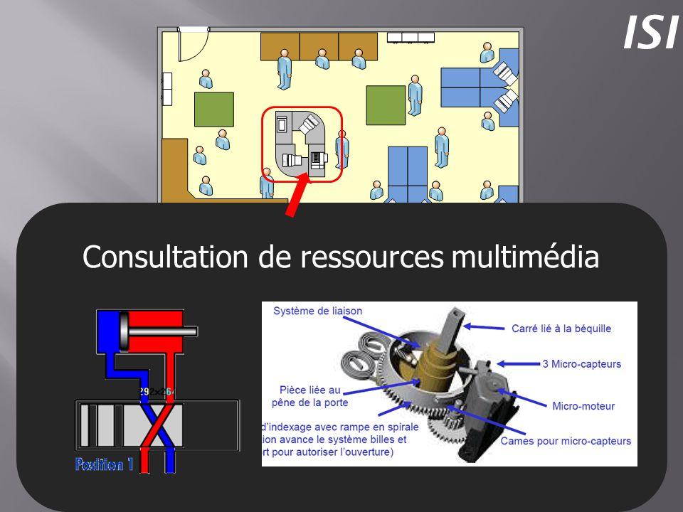 Consultation de ressources multimédia ISI