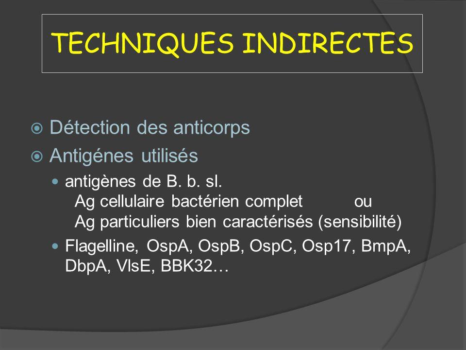 TECHNIQUES INDIRECTES Détection des anticorps Antigénes utilisés antigènes de B. b. sl. Ag cellulaire bactérien complet ou Ag particuliers bien caract