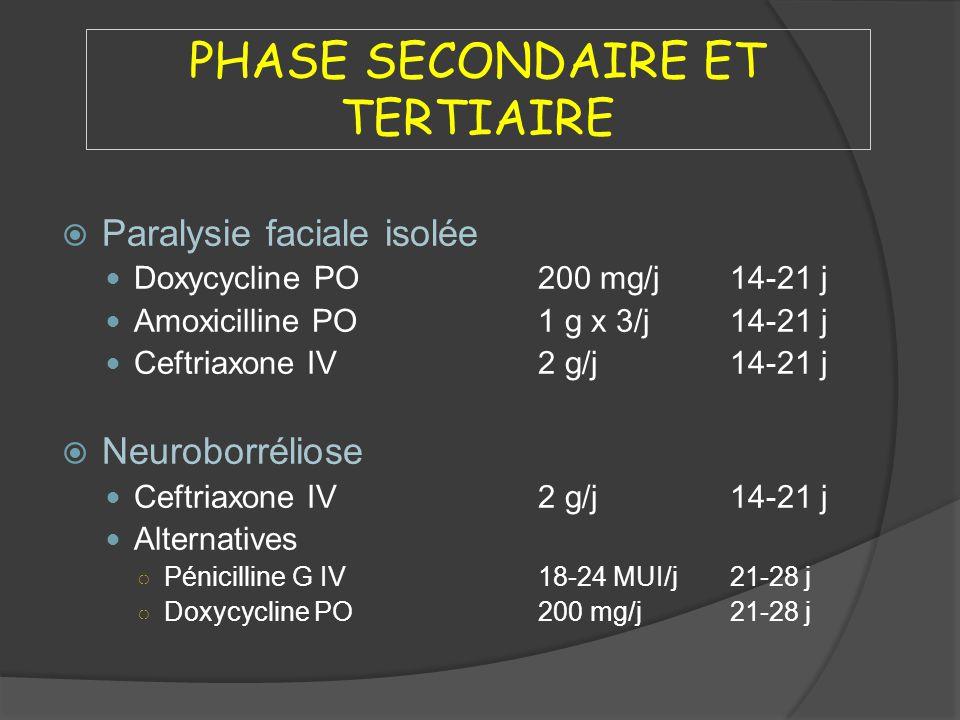 PHASE SECONDAIRE ET TERTIAIRE Paralysie faciale isolée Doxycycline PO200 mg/j14-21 j Amoxicilline PO1 g x 3/j14-21 j Ceftriaxone IV2 g/j 14-21 j Neuro